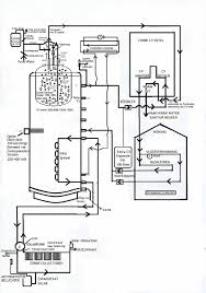 Diy tesla powerwall talk 3 schematic diagram off grid pinterest diagram