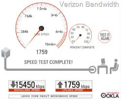 leaving comcast for verizon fios upgrading the home network to i got fed up recently and decided to move over to verizon fios as i d had it comcast and verizon had already torn up my yard a few months back to get