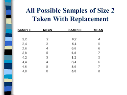 4 by 6 photo size distribution of the sample means ppt video online download