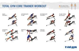 Core Exercises Chart Total Gym Core Trainer Workout Chart Whats New In Fitness