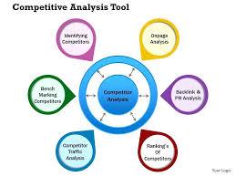 Digital Marketing Competitor Analysis Template – Trufflr