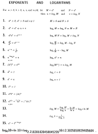 college algebra logarithm theorems