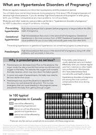 Having A Baby High Blood Pressure In Pregnancy
