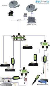 directv swm odu wiring diagram dolgular com directv swm diagram genie at Directv Wiring Diagram Swm