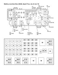 2003 ford explorer xlt fuse panel diagram diagram 03 ford explorer fuse box under hood 2003 sport trac fuse box bed extender wiring diagrams 2003 ford explorer
