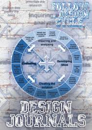 Myp Digital Design Project Ideas Pin On Myp Design Technology