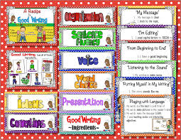 a teacher s idea good writing skills teacherspayteachers com product a recipe