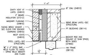 Image Head Head Detail Architectural Details Architekwiki Architectural Details Architekwiki