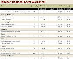 bathroom remodel cost estimate. Bathroom Renovation Cost Mesmerizing Remodeling Remodel Estimate M