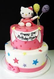 Birthday Cake For Kids Birthday Party Celebration In Delhi Noida