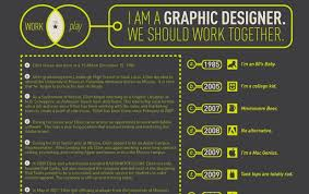 The first step in order to get a job as a graphic designer is having your  portfolio online, in case you still don't have it, then you might want to  take a ...