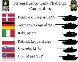 ผลการค้นหารูปภาพสำหรับ strong europe tank challenge 2017