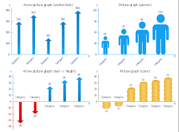 Design Elements Picture Graphs Picture Graph Template