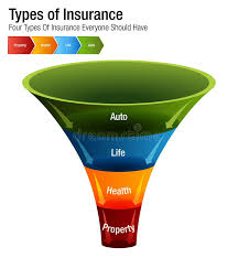 Insurance Types Stock Illustrations 241 Insurance Types