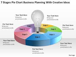 Business Organizational Chart Templates Business Organizational Chart Template Planning With