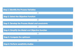 Control Engineering Advanced Process Control And Real Time