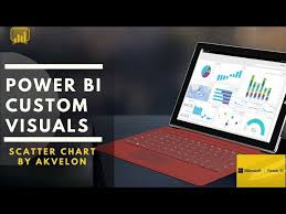Kpi Chart By Akvelon Power Bi Custom Visuals Scatter Chart By Akvelon