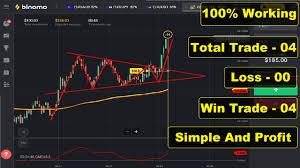 Binomo Strategy 2020 - Trading Forex