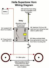 wiring diagram for hella relay wiring diagram blog wiring diagram for a horn relay the wiring diagram