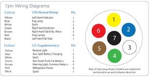 towbar wiring diagram 12n trailer caravan electrical 12n normal 12n Wiring Diagram towbar wiring diagram 12n 7 pin towbar wiring 7 car wiring diagram download 12n wiring diagram caravan