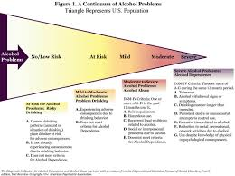 Alcoholic Behavior Patterns Relationships Magnificent Alcohol Problems In Intimate Relationships Identification And