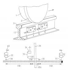 Patent us6371417 railway wheel counter and block control systems