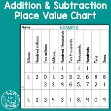 Place Value Chart Place Value Chart For Adding Subtracting