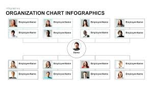 Free Organizational Chart Template Creative Organization