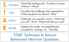 behavioral based interview question star method to answer behavioral based interview questions