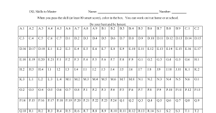 Ixl Progress Chart Ixl Skills Spreadsheet Doc Math Classroom Homeschool Math
