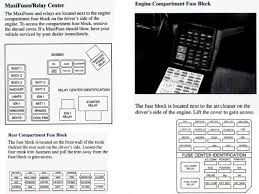 cadillac deville fuse box diagram  1998 cadillac deville the alternator battery cables disconnected