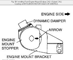 98 mitsubishi eclipse belt diagram wiring diagram for car engine 2000 4runner transmission wiring diagram together 98 mitsubishi eclipse fuse box diagram likewise 88 pontiac
