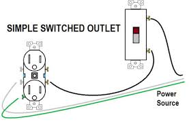 home improvement wiring guide wire switched half outlet Half Switched Outlet Diagram home improvement wiring guide wire switched half outlet half switched outlet wiring diagram