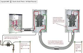 meter base wiring wire center \u2022 wiring diagram meter base at Wiring Diagram Meter Socket