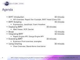 Ppt Birt In Depth Powerpoint Presentation Free Download