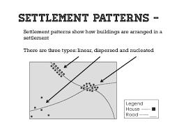 Settlement Patterns Enchanting S48 GE Slides Settlement