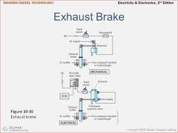 isuzu brakes diagram wiring diagram libraries isuzu exhaust diagram simple wiring postisuzu npr exhaust brake wiring diagram recibosverdes org isuzu rodeo exhaust