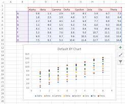 Microsoft Excel 2013 Charts Intelligent Excel 2013 Xy Charts Peltier Tech Blog