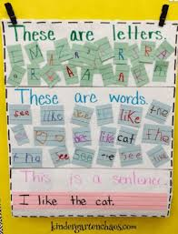 Kindergarten Writing Anchor Charts 22 Kindergarten Anchor Charts Youll Want To Recreate