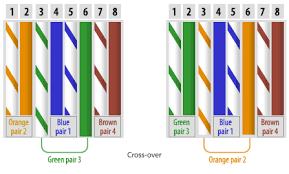 cat5e wiring diagram rj45 pdf wiring diagram and schematic design cat 5 cable colour code pdf at Cat5e Wiring Diagram Pdf