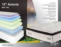 bed in a box mattress. Home · Mattresses Bed In A Box; Astoria 15 Inch. Inch Bed Box Mattress D