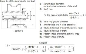 10 Fits Miniature Small Ball Bearings Engineering