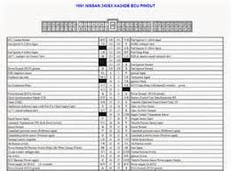 similiar 89 240sx ecu pinout keywords nissan 240sx ecu wiring diagram dodge radio wiring diagram reverse