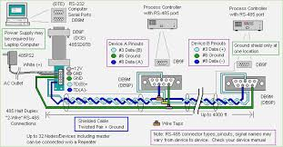 modbus rs485 wiring diagram squished me rs485 pinout db9 rs 485 2 wire converter to 2 wire 485 devices illustration b&b