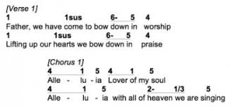 Nashville Number Chart Template Chord Chart Conundrum Worship Artistry