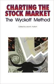 Methods Of Charting Charting The Stock Market The Wyckoff Method Jack K