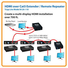 watch more like conference room two monitors diagram amazon com tripp lite hdmi over cat5 cat6 remote extender repeater · computer case fan wiring diagram