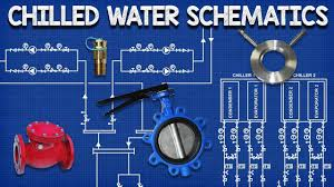 Chilled Water Piping Design Chart Chilled Water Schematics The Engineering Mindset