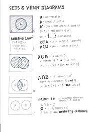 Venn Diagram Math Worksheets Venn Diagram Math Worksheets 7th Grade Save Resource Hb Me Com