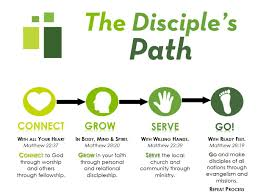 our mission purpose strategy thomasville road baptist church the ultimate goal of this disciple making plan is that we will see our mission statement become fulfilled in the lives of individuals and across the globe